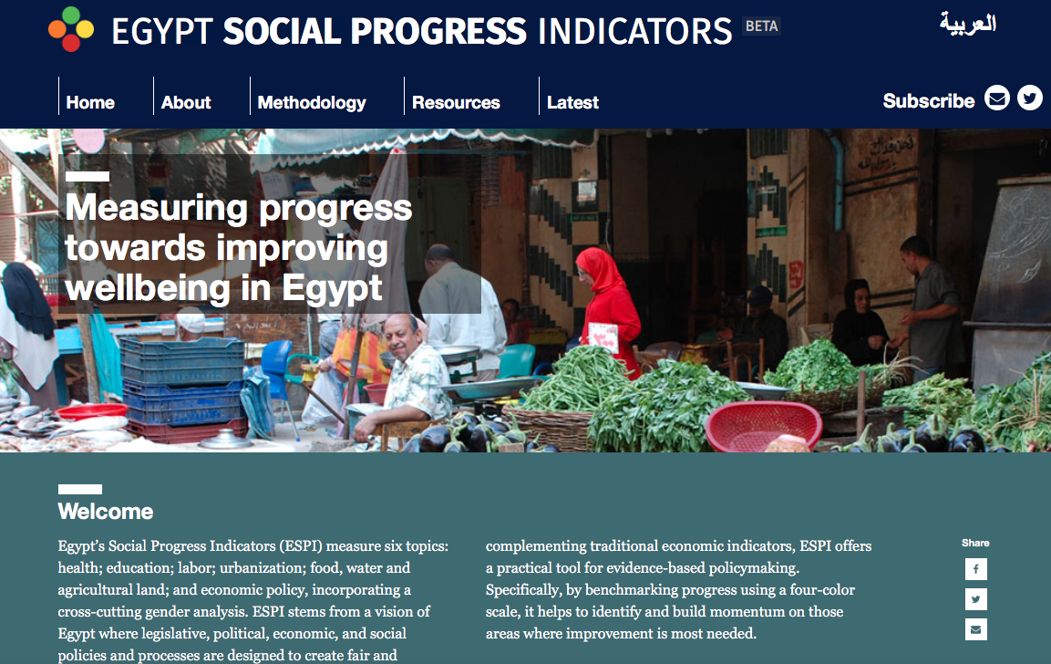 pretty nice e5800 edfce Nevertheless, progress on sustainable development has been challenging in  Egypt s current economic climate.